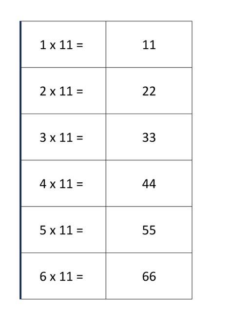 flash cards template multiplication printable flash cards for eleven times multiplication