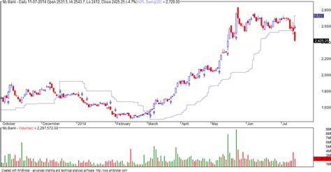 swing trading system pdf kpl swing breakout trading system