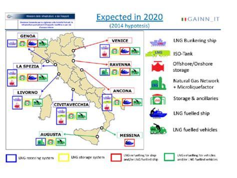 principali porti italiani lng una sfida per il futuro un occasione per venezia
