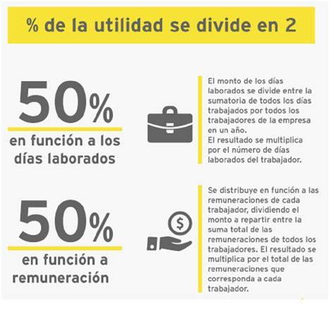como se repartiran utilidades del sector privado del 2016 ecuador casos pr 225 cticos para calcular el pago de tus utilidades