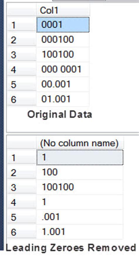 mysql date format leading zero sql server denali string function format a quick