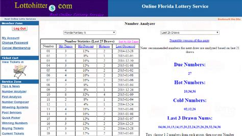 Florida Mega Money Winning Numbers - lottery number analysis for florida lotto powerball and