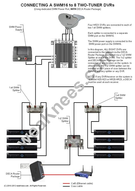directv genie wiring diagram xbox one wiring diagram