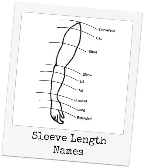 sleeve length names online fashion design