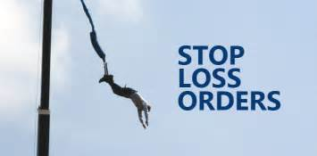 stop loss orders limit market 171 z connect by zerodha