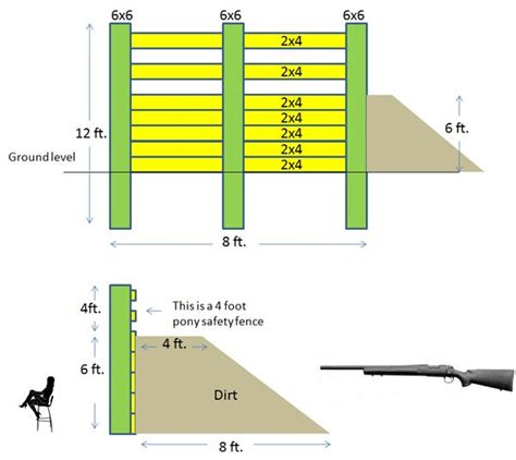 home shooting range plans 29 best images about backyard shooting range on pinterest
