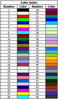 color index indexed color