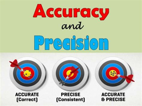 Precision Definition Picture And Images