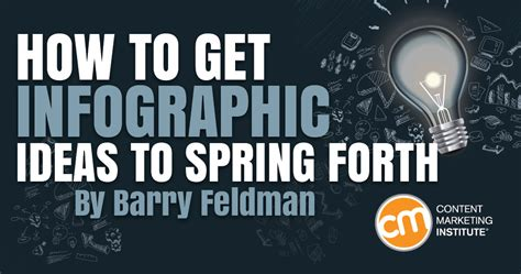 how to ideas how to get infographic ideas to spring forth