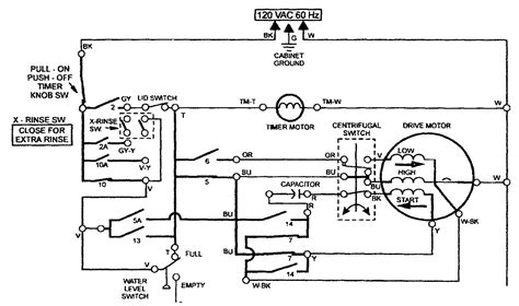 clothes dryer motor wiring diagram wiring diagram with
