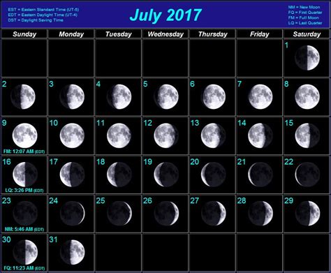 2017 full moon calendar spacecom moon phases