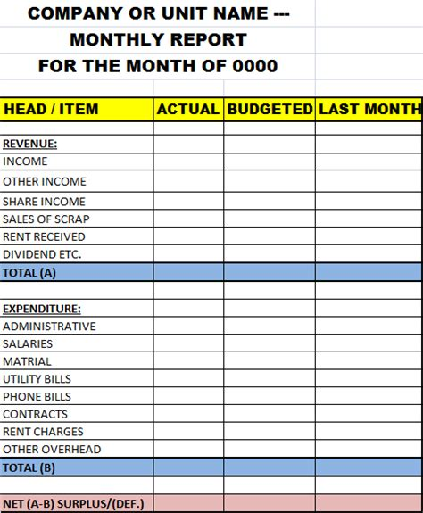 monthly report of company template free report templates