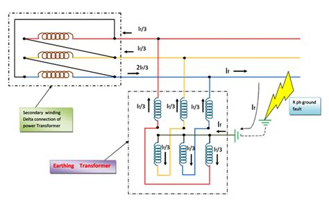neutral grounding transformer wiring diagram wiring