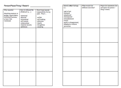 step 4 inventory template matelic image aa step 1 worksheet hazelden