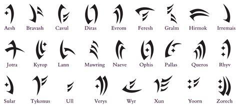 tattoo lettering wikipedia celtic runes empire wiki runes tattoos pinterest