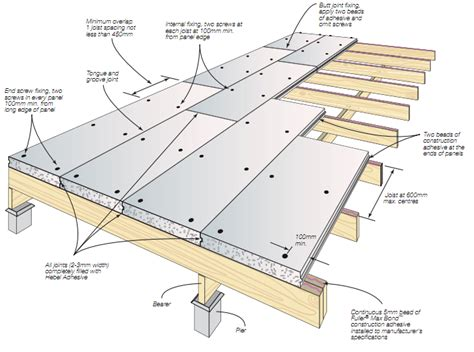 hebel construction cheap cladding