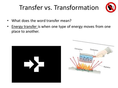 what does section 12 mean february 16th and 17th unit 6 energy transformations