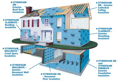 Insulating Your Home Builder Tips Drywall Vaughan Costa Building Supplies Limited