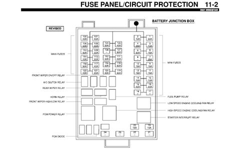 2003 ford windstar fuse box diagram 2003 ford windstar fuse box diagram fuse box and wiring