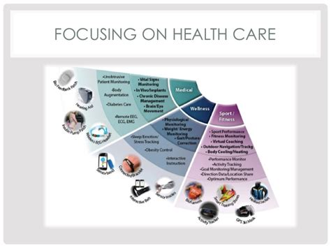 Wearable electronics in healthcare