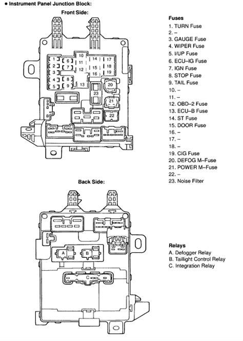 2005 Toyota Corolla Fuse Box Diagram Wiring Diagram For 2006 Toyota Corolla Clock Get Free