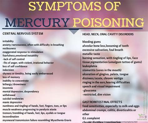 Why Mercury Detox Cause Exhaustian 15 frightening symptoms of mercury poisoning how to get
