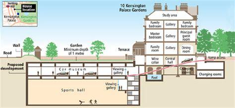 underground house plans 4 bedroom floor plans 4 bedroom bedroom at real estate