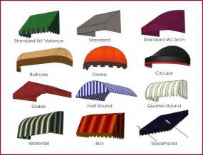 Replacement Awning Fabric Services Pikes Awnings Inc