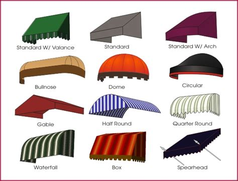 awning pattern portland residential awnings custom awnings canopies