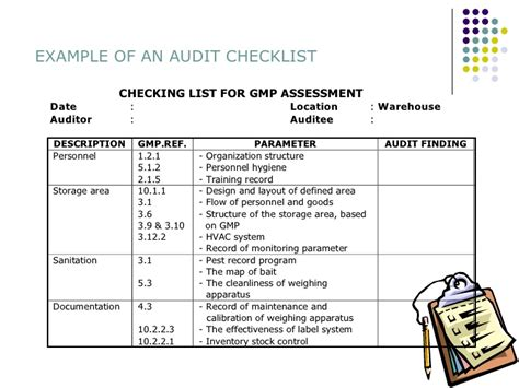 Gmp Auditor Training Course Gmp Audit Checklist Template
