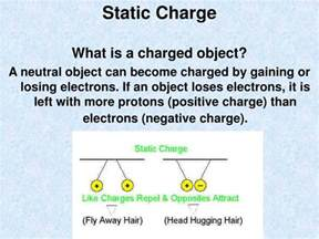 An Object Becomes Positively Charged By Gaining Protons Ppt What Is Static Electricity Powerpoint Presentation
