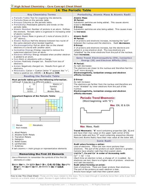 High Chemistry Concept Sheet 14 The
