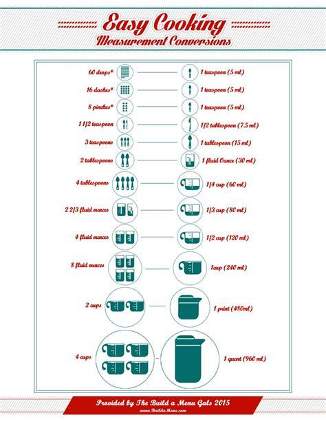 Nice Handy Kitchen Menu #2: BuildaMenu_Graphics_V3_170215_2.jpg