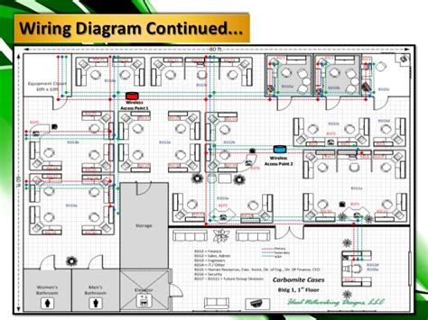 cat6e wiring diagram 28 images how to make an ethernet