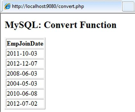 convert date format mysql php mysql cast and convert function in php