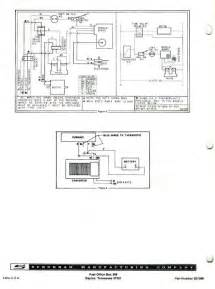 gas furnace wiring diagrams wiring diagram schematics