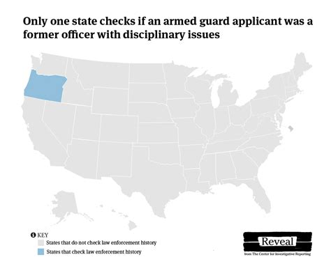 Denied Apartment Because Background Check 5 Ways The Armed Guard Industry Is Out Of Reveal