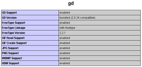 how to update gd library php image adaptation for mobile