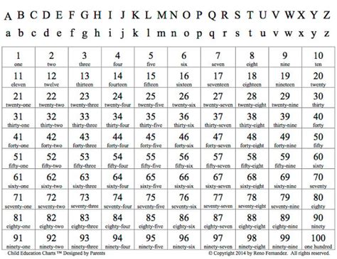 italian numbers 1 100 printable items similar to counting chart 1 100 with alphabet for