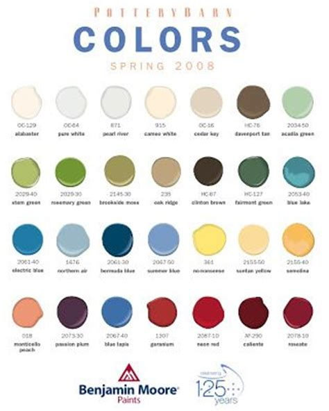 benjamin pottery barn colors 2008 paint pottery barn colors