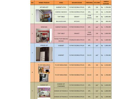 kitchen set murah pabrik kitchen set minimalis daftar harga kitchen set