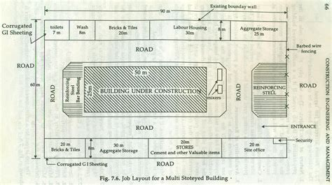 site layout of the building site layout r14ce4107 cm