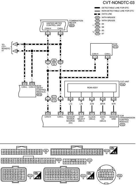 | Repair Guides | Drive Train (2008) | Transmission