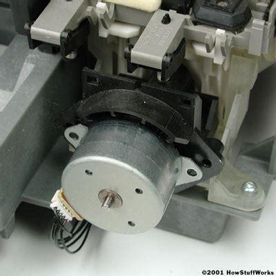 Step Per Belakang mengetahui prinsip dan cara kerja printer inkjet