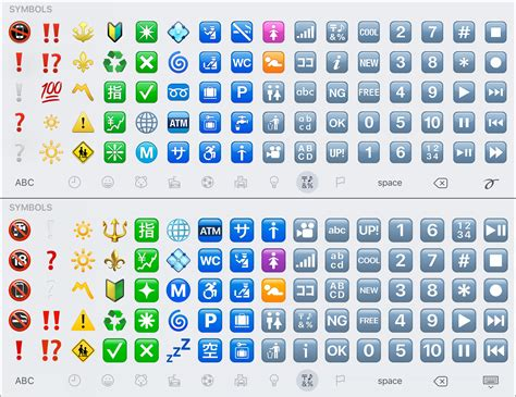 emoji html check out every single new emoji in ios 10 2 macworld