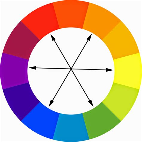 color wheel complementary colors the secret to using complementary colors effectively