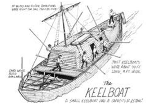 buy a keelboat rolling and rowing on the river keel boats preceded
