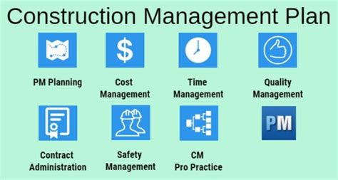 Can I Get A Mba With Construction Management how to write an effective construction management plan