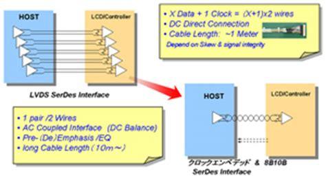 lvds layout guide ビデオ講座 アナログ設計の新潮流を基礎から学ぶ lvdsを基礎から理解する 6 クロック埋め込み対8b10b