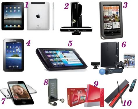 electronic gadgets electronic gadgets top 10 gifts for tech shopping
